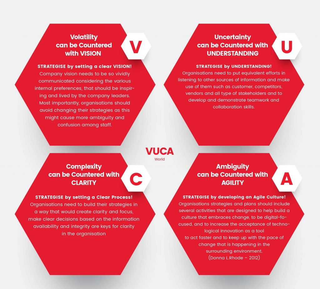 Leading in a Vuca_Image-3